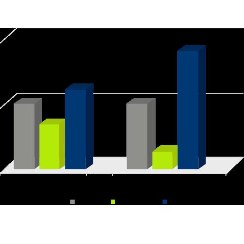 Service-in-Finance-Brutto-Netto-Vergleich-Versicherung